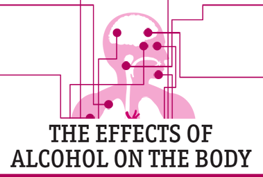 alcohol and it is effects on Alcohol effects on eyes - find the best drug and alcohol rehab centers.