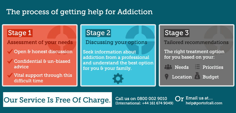 How to get drug and alcohol addiction help